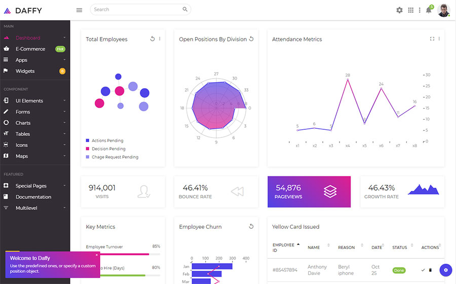 Daffy - Multipurpose Bootstrap + UI Kit Admin Template